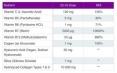 liquid Collagen 10 000mg. + Hyaluronic Acid 50mg. / 500ml