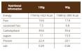 Protein Oat Bites 90g