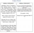 Urinary Protect / 100ml